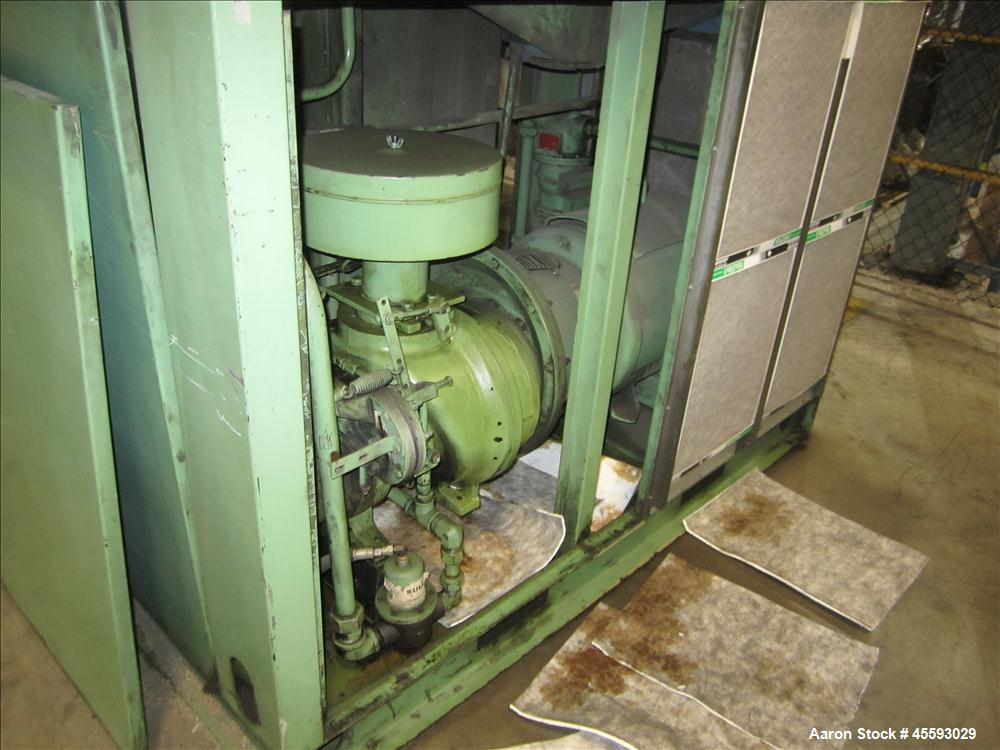 Used-Sullair model 16-75 rotary screw air compressor,              s/n n/a