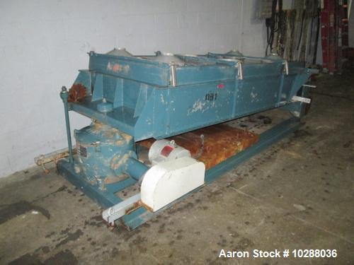 Used-Rotex Screener, Model 43GP