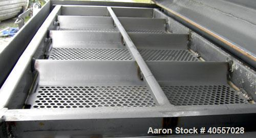 Used- Stainless Steel Rotex Screener, model 241AASSSS