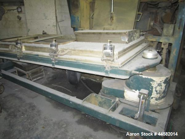 Used- Rotex Screener, Model 321 PS AASL