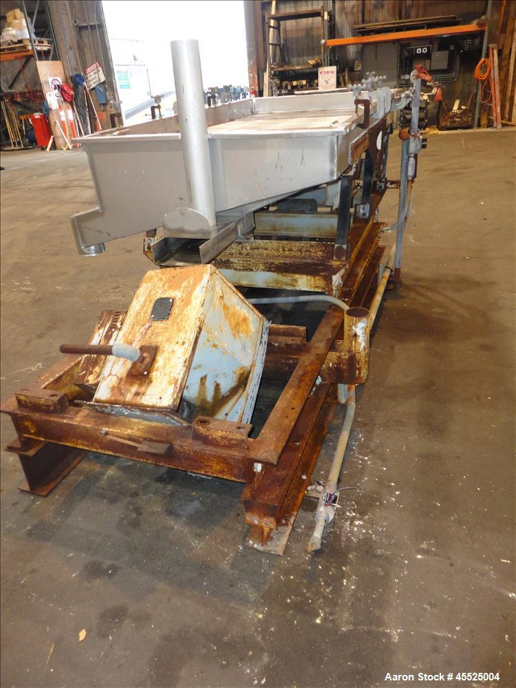 Used- Witte Screener