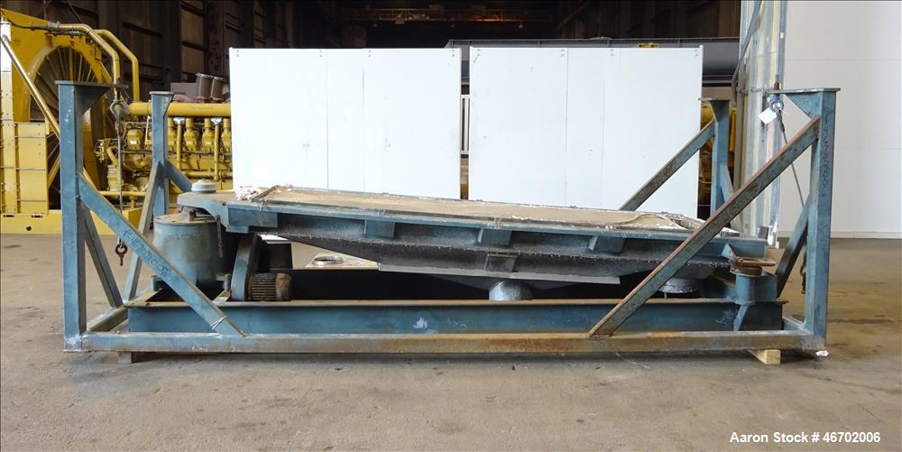 Used- Rotex Screener, Model 811ASS/SS,