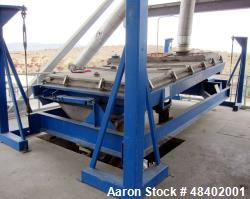 Used-Rotex Screener, Model 5722DA AASS, 4' wide x 12' Long, Stainless steel. 80 sqft. Area. Approximately 7.5 HP motor.