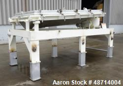 Used- Rotex Screener, Model 81SAN AASL, 304 Stainless Steel.