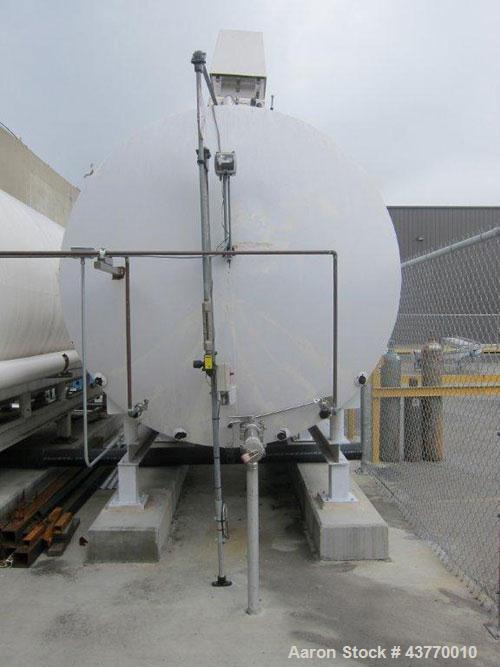 "Used-3,600 gallon SS Horizontal Tank; 80"" x 14'; NEW heating system installed; Skid mounted; 16 x 20 manway; Horizontal agit..."