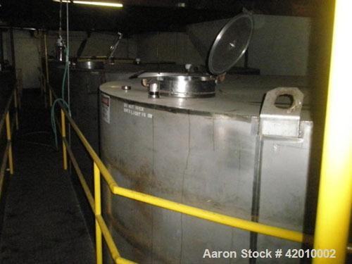 Used- 12,000 Gallon Capacity Sugar Tank, stainless steel contacts, 12' diameter x 15' straight side, flat top and bottom, 18...
