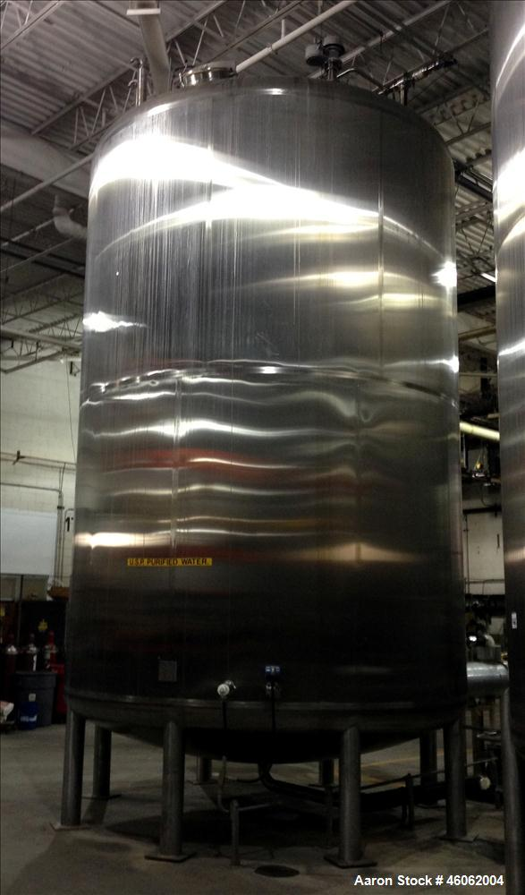 Used- Inox-Tech, Inc. 15,000 Gallon Stainless Steel Storage Tank