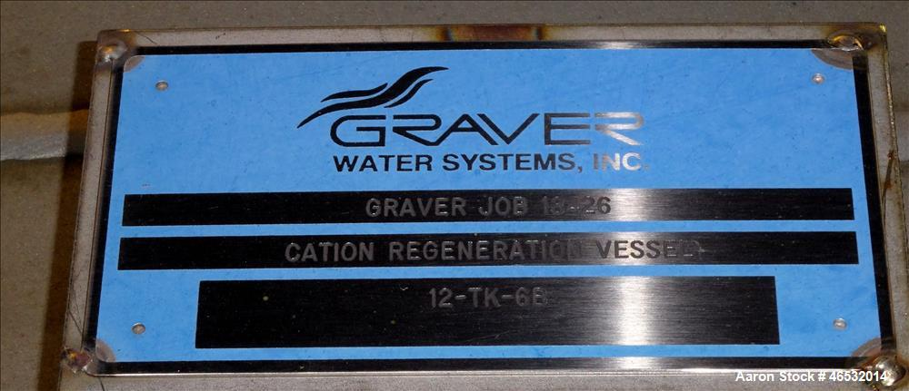 Unused- Graver Water Systems Approximate 5200 Gallon Cation Regeneration Vessel. Manufactured by Kennedy Tank, 316/316L stai...