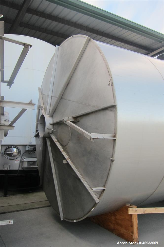 Used- Ametek Valley Foundry & Machine Works Food Grade Storage Tank